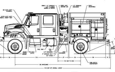 HME 4x4 Wildland-Urban Interface Pumpers (#23687 & 23688)